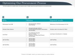 Strategic Management Of Assets Optimizing Our Procurement Process Slides PDF