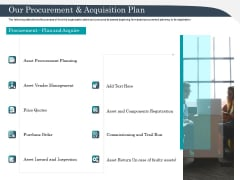 Strategic Management Of Assets Our Procurement And Acquisition Plan Guidelines PDF