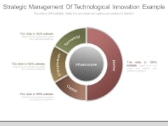 Strategic Management Of Technological Innovation Example