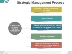 Strategic Management Process Ppt PowerPoint Presentation Portfolio