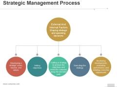 Strategic Management Process Ppt PowerPoint Presentation Visuals