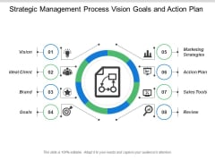 Strategic Management Process Vision Goals And Action Plan Ppt PowerPoint Presentation Visual Aids Infographics