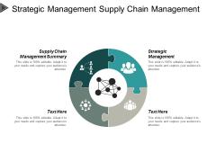 Strategic Management Supply Chain Management Summary Performance Management Ppt PowerPoint Presentation Outline Graphics