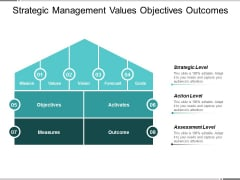 Strategic Management Values Objectives Outcomes Ppt Powerpoint Presentation Show Designs Download