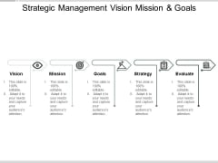 Strategic Management Vision Mission And Goals Ppt PowerPoint Presentation Styles Master Slide