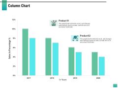 Strategic Manpower Management Column Chart Ppt Styles Visuals PDF
