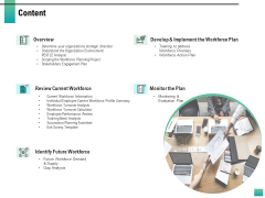 Strategic Manpower Management Content Ppt Summary Layouts PDF