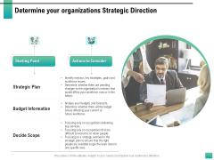 Strategic Manpower Management Determine Your Organizations Strategic Direction Clipart PDF
