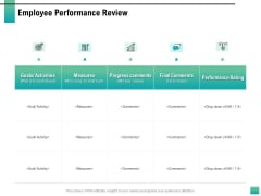 Strategic Manpower Management Employee Performance Review Elements PDF
