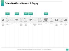 Strategic Manpower Management Future Workforce Demand And Supply Ideas PDF