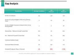 Strategic Manpower Management Gap Analysis Ppt Styles Grid PDF