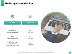 Strategic Manpower Management Monitoring And Evaluation Plan Professional PDF