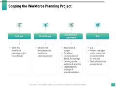 Strategic Manpower Management Scoping The Workforce Planning Project Mockup PDF