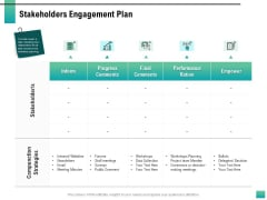Strategic Manpower Management Stakeholders Engagement Plan Themes PDF