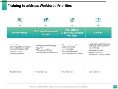 Strategic Manpower Management Training To Address Workforce Priorities Designs PDF