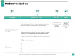 Strategic Manpower Management Workforce Action Plan Ppt Ideas Backgrounds PDF