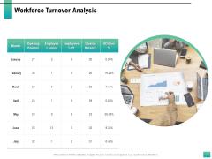 Strategic Manpower Management Workforce Turnover Analysis Ppt Gallery Slide Portrait PDF