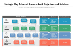 Strategic Map Balanced Scorecard With Objectives And Solutions Ppt PowerPoint Presentation Infographic Template Graphics PDF