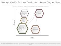 Strategic Map For Business Development Sample Diagram Slides