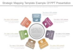 Strategic Mapping Template Example Of Ppt Presentation