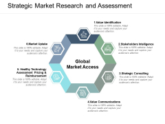 Strategic Market Research And Assessment Ppt PowerPoint Presentation Icon Ideas