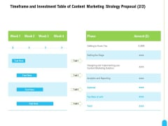 Strategic Marketing Approach Timeframe Investment Table Of Content Marketing Strategy Proposal Phase Summary PDF