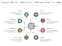 Strategic Marketing Initiatives Sample Diagram Powerpoint Ideas