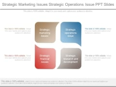 Strategic Marketing Issues Strategic Operations Issue Ppt Slides