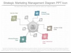Strategic Marketing Management Diagram Ppt Icon