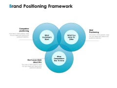 Strategic Marketing Plan Brand Positioning Framework Ppt PowerPoint Presentation Infographic Template Styles PDF