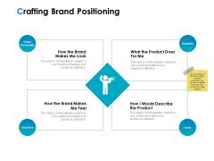 Strategic Marketing Plan Crafting Brand Positioning Ppt PowerPoint Presentation Inspiration Icon PDF
