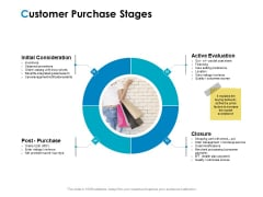 Strategic Marketing Plan Customer Purchase Stages Ppt Layouts File Formats PDF