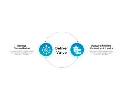 Strategic Marketing Plan Deliver Value Ppt Inspiration Graphics PDF