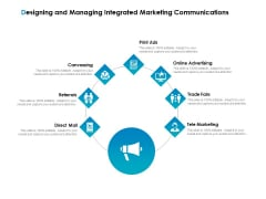 Strategic Marketing Plan Designing And Managing Integrated Marketing Communications Ppt Professional Gallery PDF