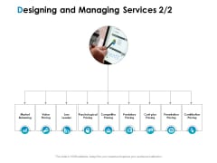 Strategic Marketing Plan Designing And Managing Services Value Ppt Gallery Designs PDF