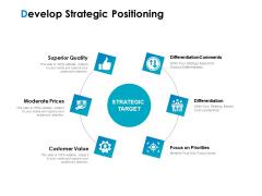 Strategic Marketing Plan Develop Strategic Positioning Ppt Infographics Slides PDF
