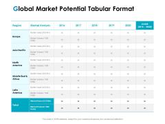 Strategic Marketing Plan Global Market Potential Tabular Format Ppt Portfolio File Formats PDF