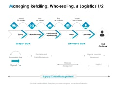 Strategic Marketing Plan Managing Retailing Wholesaling And Logistics Consumer Ppt PowerPoint Presentation Summary Designs PDF