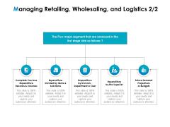 Strategic Marketing Plan Managing Retailing Wholesaling And Logistics Volumes Ppt PowerPoint Presentation Layouts Vector PDF