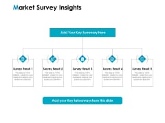 Strategic Marketing Plan Market Survey Insights Ppt PowerPoint Presentation Icon Guidelines PDF
