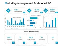 Strategic Marketing Plan Marketing Management Dashboard Cost Ppt PowerPoint Presentation Infographics Slides PDF