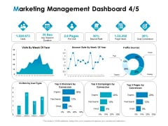 Strategic Marketing Plan Marketing Management Dashboard Goal Ppt PowerPoint Presentation Icon Themes PDF