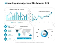 Strategic Marketing Plan Marketing Management Dashboard Revenue Ppt PowerPoint Presentation Icon Layout PDF