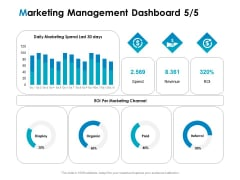 Strategic Marketing Plan Marketing Management Dashboard Spend Ppt PowerPoint Presentation Professional Graphics PDF