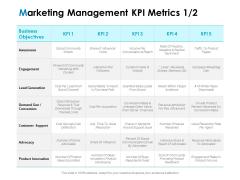 Strategic Marketing Plan Marketing Management KPI Metrics Ppt PowerPoint Presentation Layouts Example File PDF