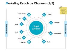 Strategic Marketing Plan Marketing Reach By Channels Ppt PowerPoint Presentation Slides Visual Aids PDF