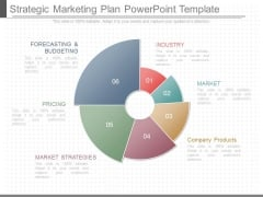 Strategic Marketing Plan Powerpoint Template