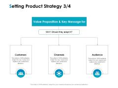 Strategic Marketing Plan Setting Product Strategy Customers Ppt PowerPoint Presentation Model Show PDF