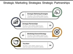Strategic Marketing Strategies Strategic Partnerships Marketing Channel Strategy Ppt PowerPoint Presentation Icon Graphic Images