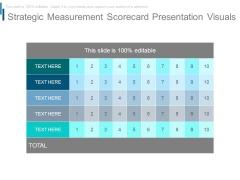 Strategic Measurement Scorecard Presentation Visuals